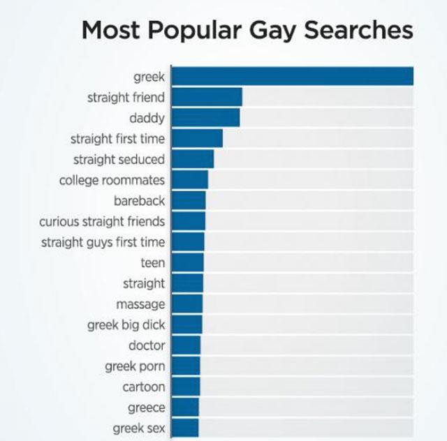 Γκέι καρτούν πορνό εικόνα