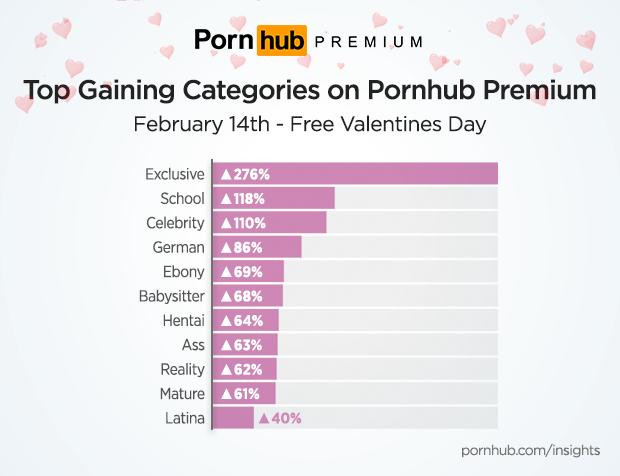 Top Ebony πορνό ιστοσελίδες
